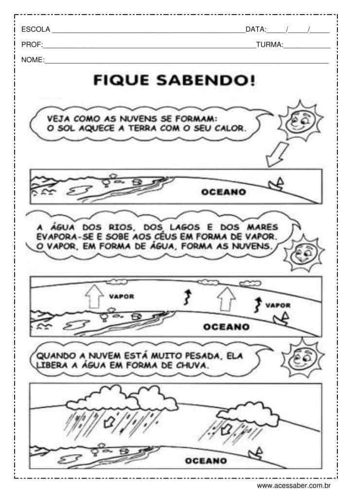 Ilustração sobre o ciclo da água na natureza